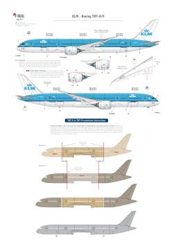 KLM - Boeing 787