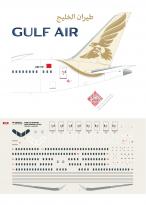 Gulf Air - Boeing 787-9